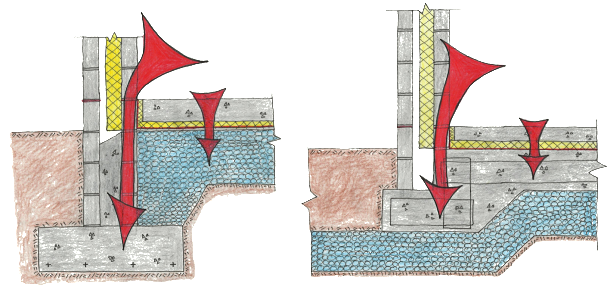 Thermal Bridging in Foundations2 opt