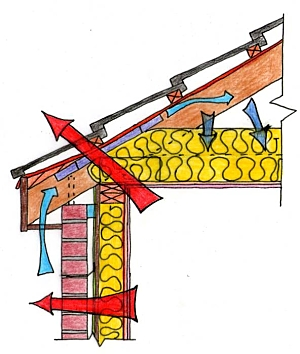 Thermal Bridging opt